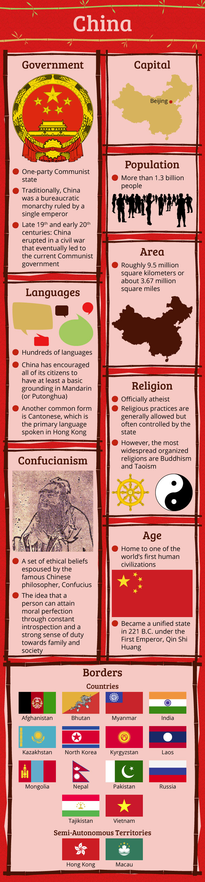 china-fast-facts-infographic