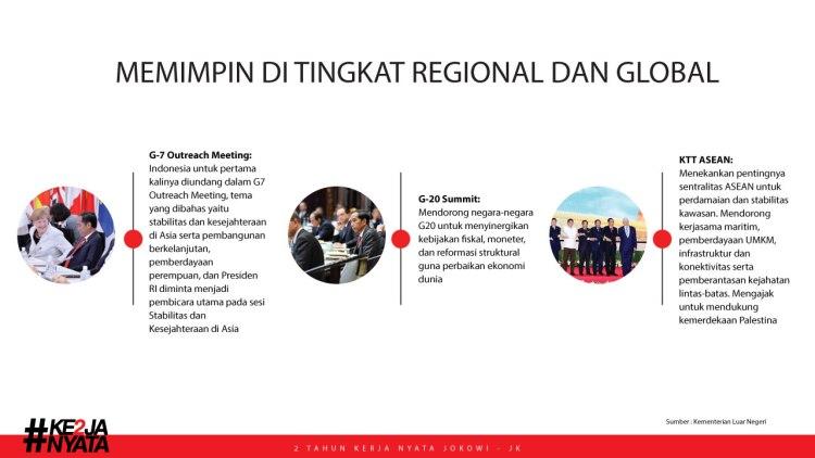aris-memimpin-tingkat-regional-dua